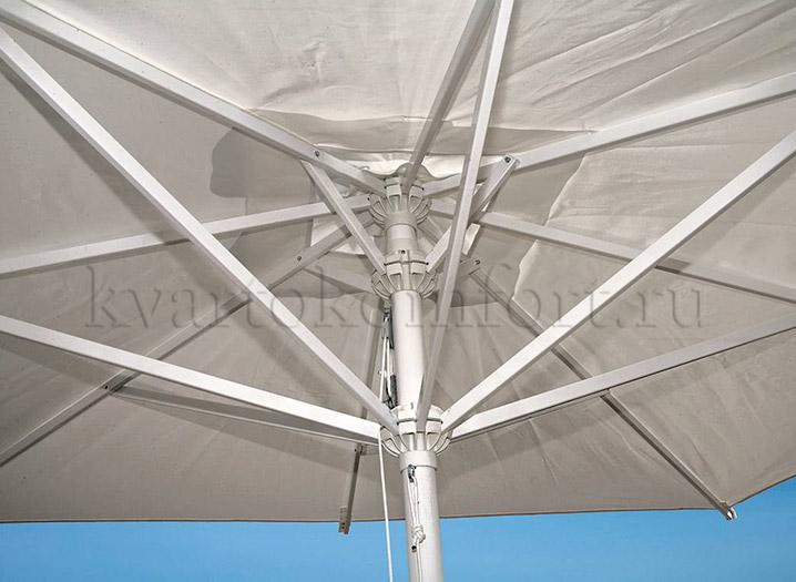 Зонтик Mitos